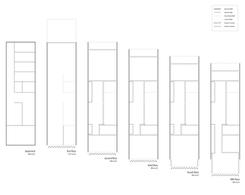 Curtain Placement Diagram