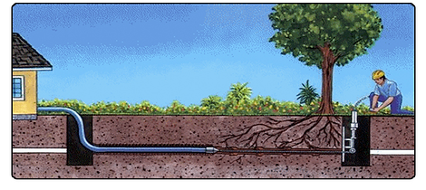 trenchless-sewer-repair.png