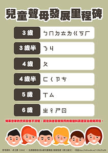 【蒲公英聽語小學堂10】