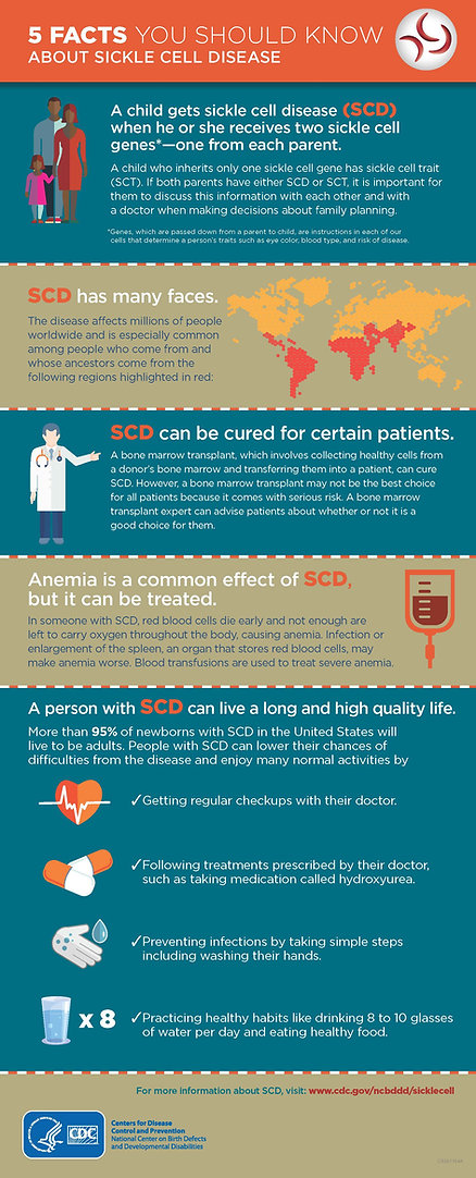 SickleCell_infographic_5_Facts.jpg