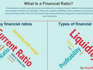 อัตราส่วนทางการเงินคืออะไร