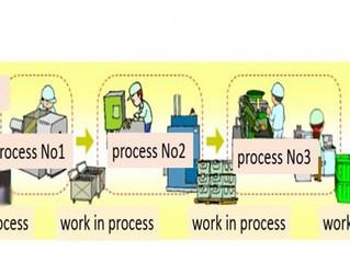 ต้นทุนระหว่างการผลิต คืออะไรและมีอะไรบ้าง??