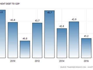 ทางออกการแก้ปัญหาเศรษฐกิจชาติ