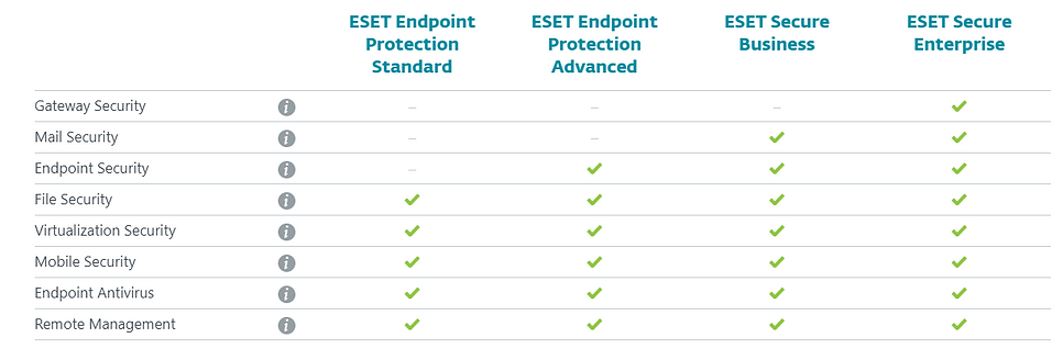 ESET overview.PNG