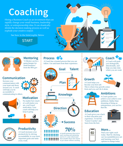 Entrepreneurs, Small Business Owners, Executives, and Leaders all Learn from Business Coaching. See How.