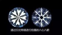 八心八箭是什麼意思?解讀鑽石誤區