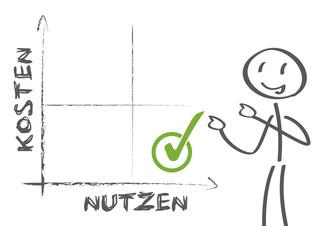 Fliesen: In Wirklichkeit eine Top Kosten-Nutzen-Rechnung