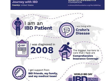 I'm Celebrating #WorldIBDday for You