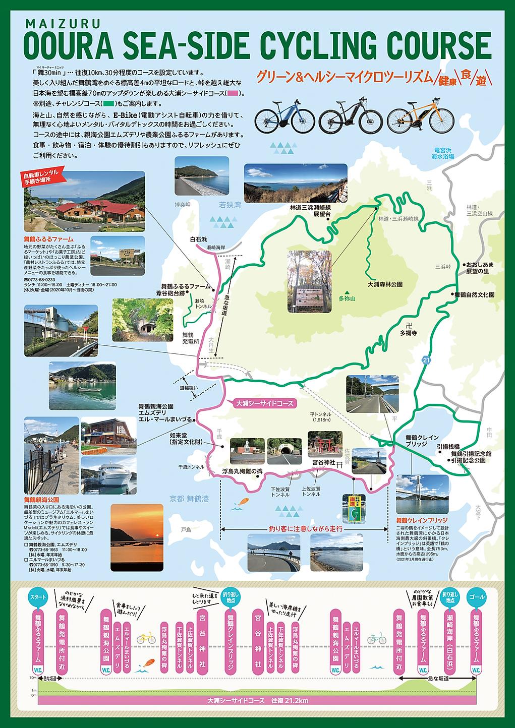 0303fururu_cyclingmap_inside2-1.png
