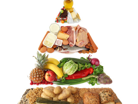 A critique of nutrition facts and the food pyramid