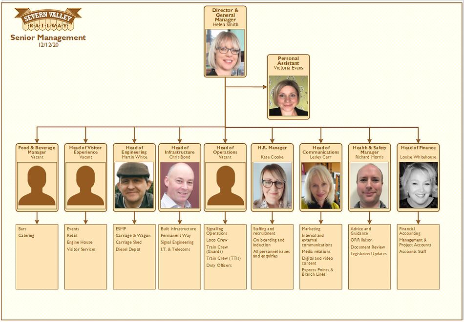 Senior Management Team - December 2020.p