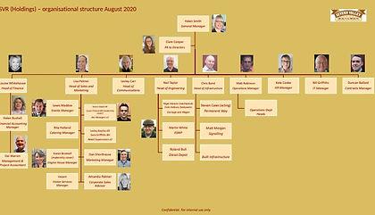 SVR Organisation chart.jpg
