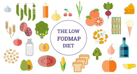 The Low Down on the Low FODMAP Diet