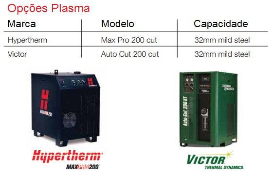 maxpro 200 e thermal.jpg
