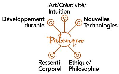 Palenque_Approche_Hollistique_Vision_Esp