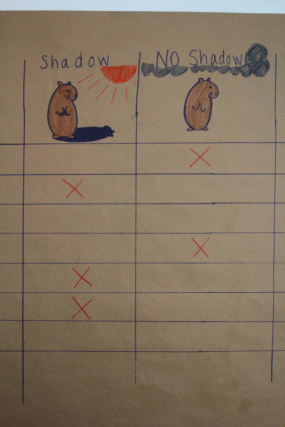 Blue Sky Daycare early math Groundhog Day chart