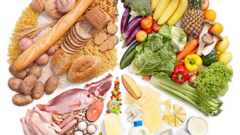 ჯანსაღი კვებისათვის რეკომენდირებული რაციონი