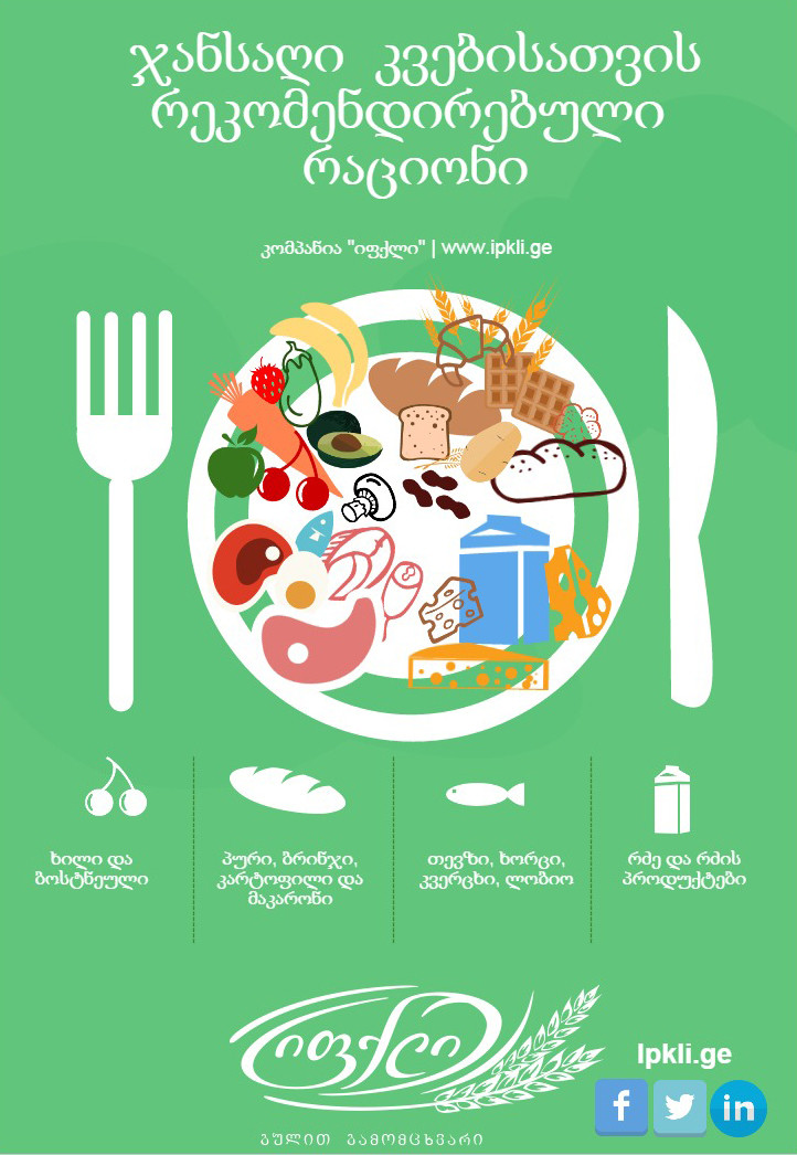 კვების რაციონი.jpg
