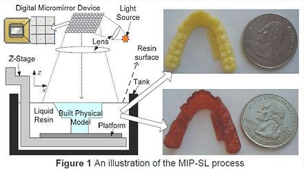 MIP-SL-HowItWorks.JPG