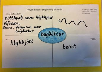 Aðferð til að læra ný orð - Líkan Frayers
