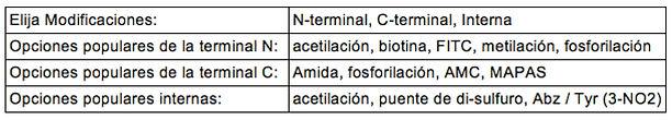 peptidos.jpg