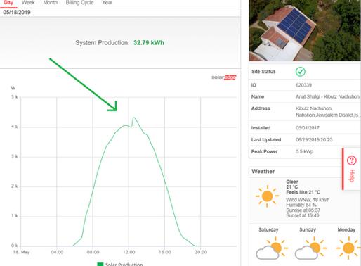 ניקוי מערכת סולארית לקראת הקיץ
