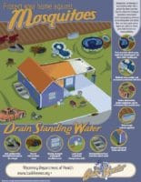 Mosquitoes Abatement and Wyoming Department of Health Information