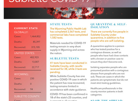 Sublette County Update - 04/08/2020
