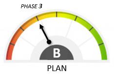 Plan B Phase 3.PNG