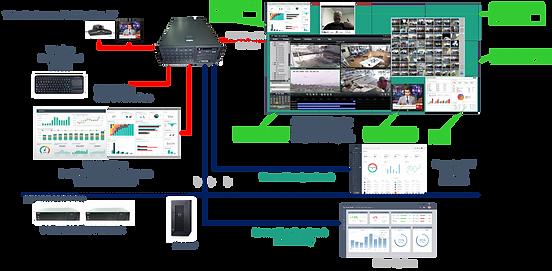 video proc con diagram.png