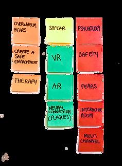 diagram-postit-designtools-delprinofeder