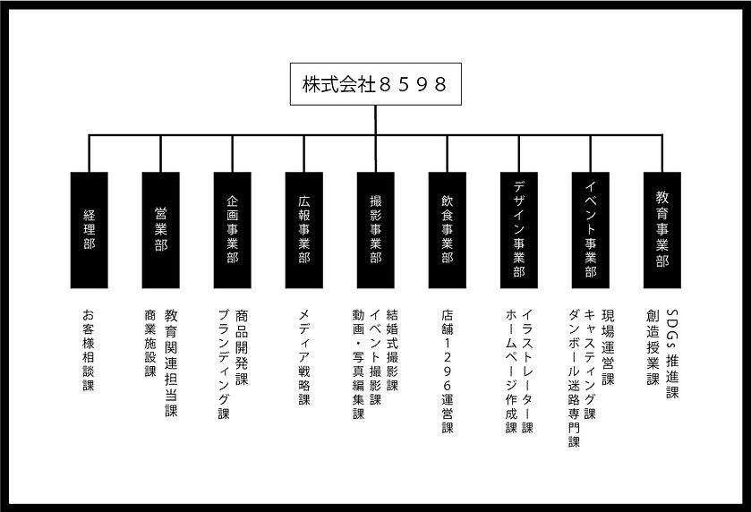 8598組織図.jpg
