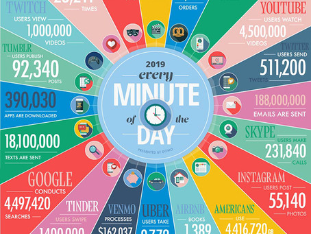 Big Data: Big Responsibilities