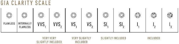 diamondclarityscalegia.jpg