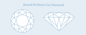 Round Brilliant Cut Diamond illustration from top and side