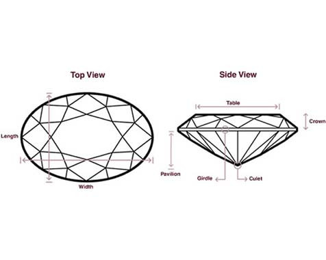 Diagram of an oval diamond from the top and side