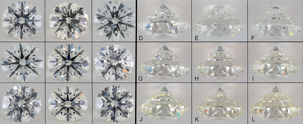 Image of 9 round brilliant cut diamonds to compare color
