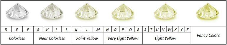 diamond-color-chart-illustration.jpg