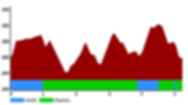 Profil du trail de crozon 2.jpg