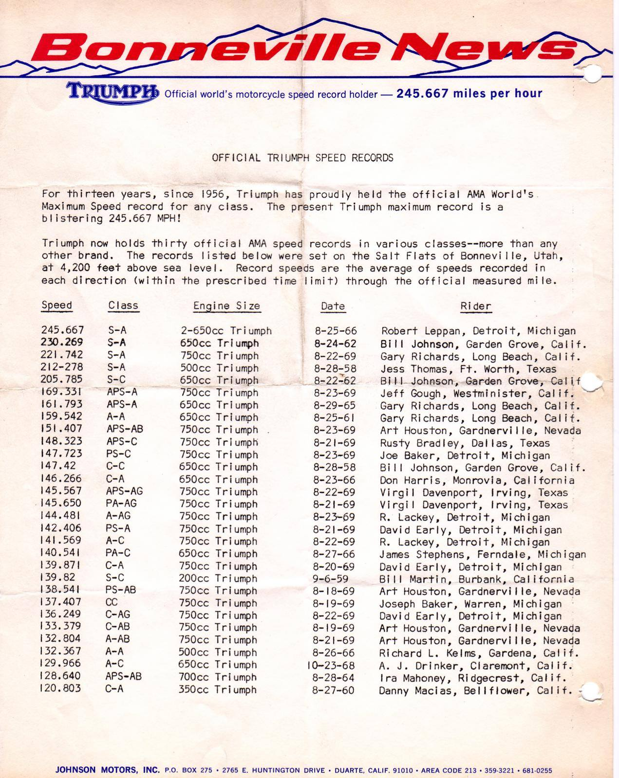 Triumph Pre Unit History Records