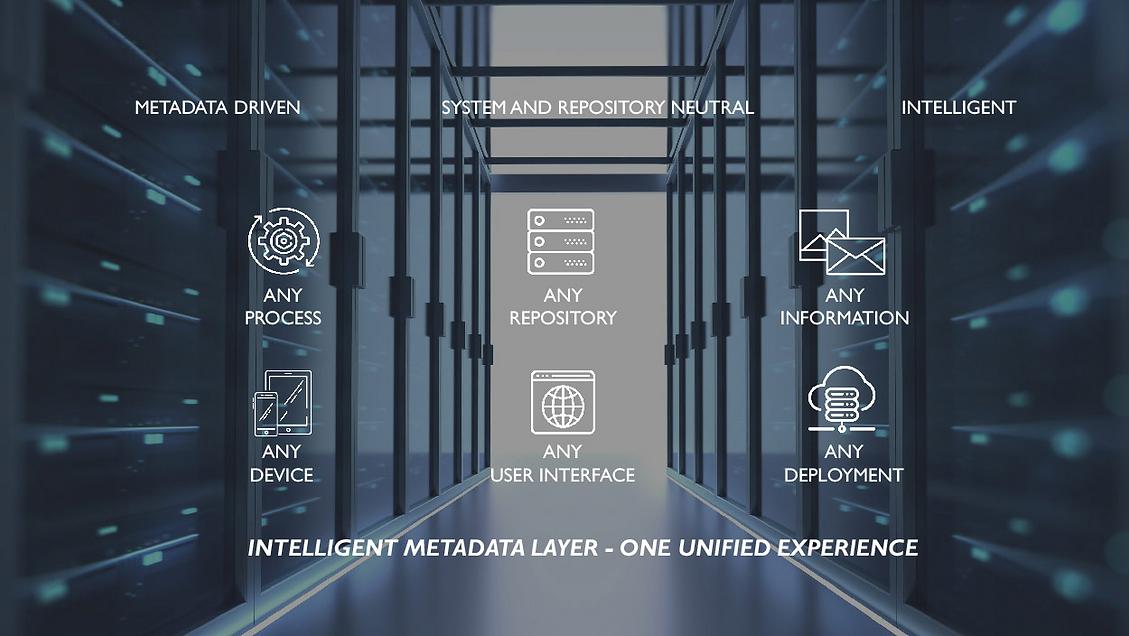 intelligent information management platform