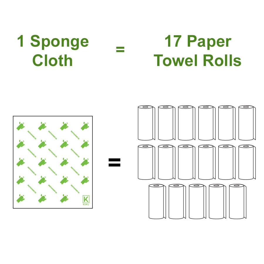 I reusable sponge cloths equals 17 paper towel rolls!