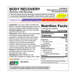 Body Recovery