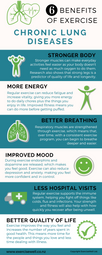 6 Benefits of Exercise for Lung Conditions