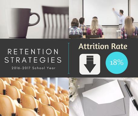 Enrollment and Retention Strategies