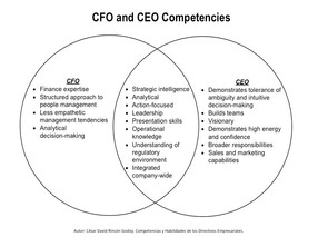 CFO and CEO Competencies, a personal opinion.