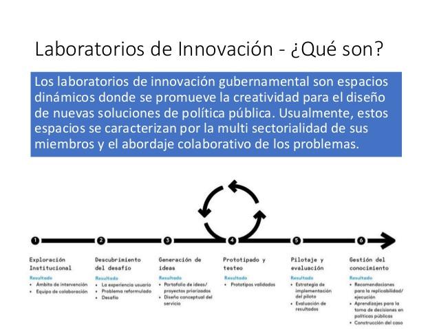 Gobierno Abierto se basa en los espacios de participación ciudadana y valora sus ideas para la mejora de la gestión