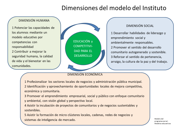 diagrama.png