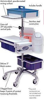 Phlebotomy Cart Info