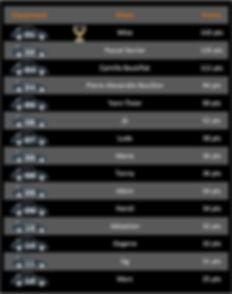Classement DD CUP 2019.jpg